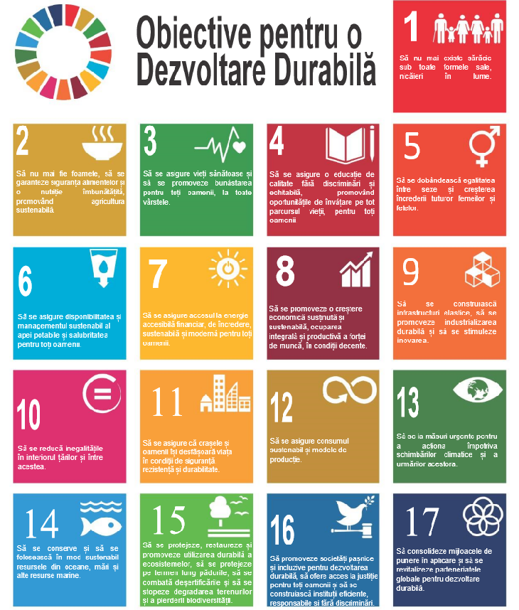 WABA2016-obiective-pentru-dezvoltare-durabila
